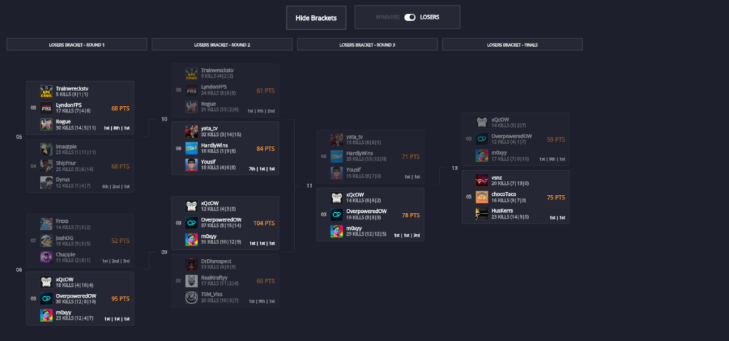 Oversigt over Loser's Bracket for Code Red Apex Legends-turnering