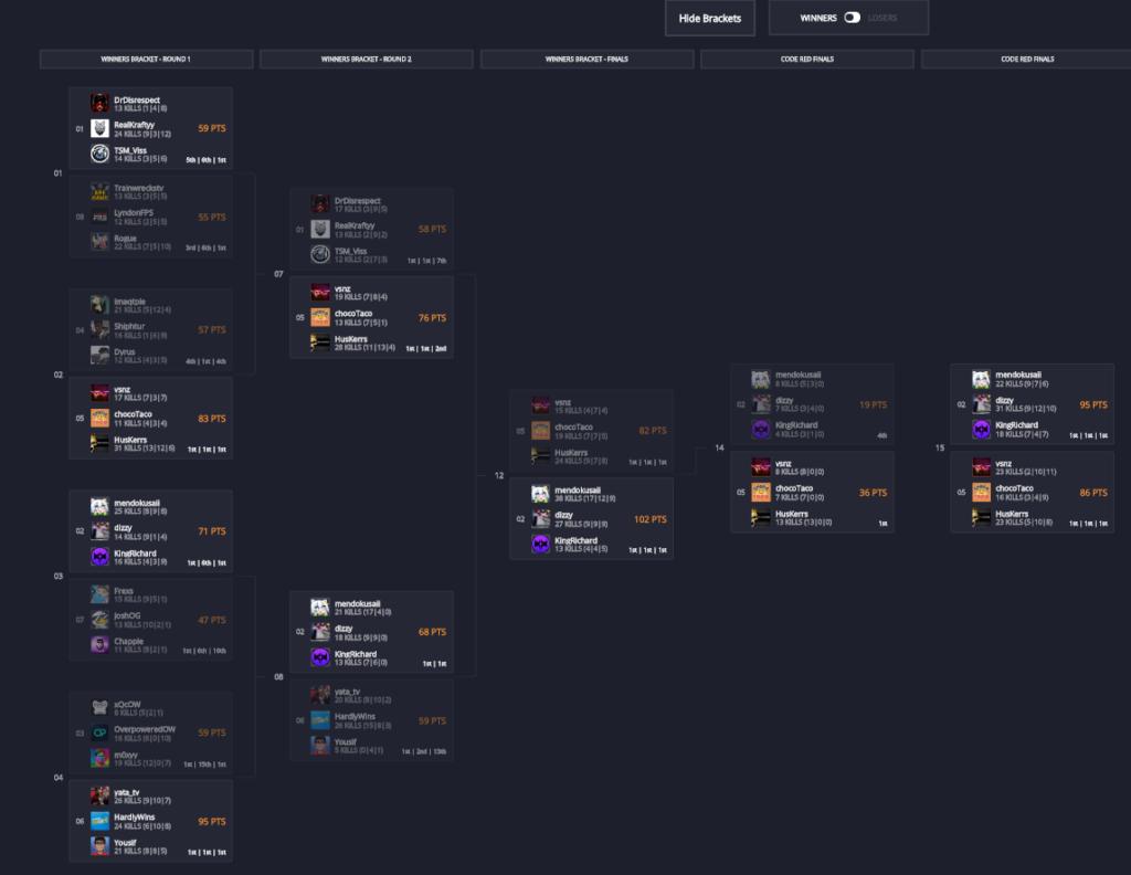 Oversigt over Winner's Bracket for Code Red Apex Legends-turnering